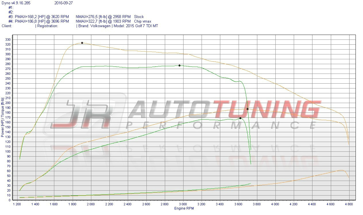Chiptuning Performance Software 2002 Jetta 1 8l Engine Diagram Stage 25hp 50 Ft Lb