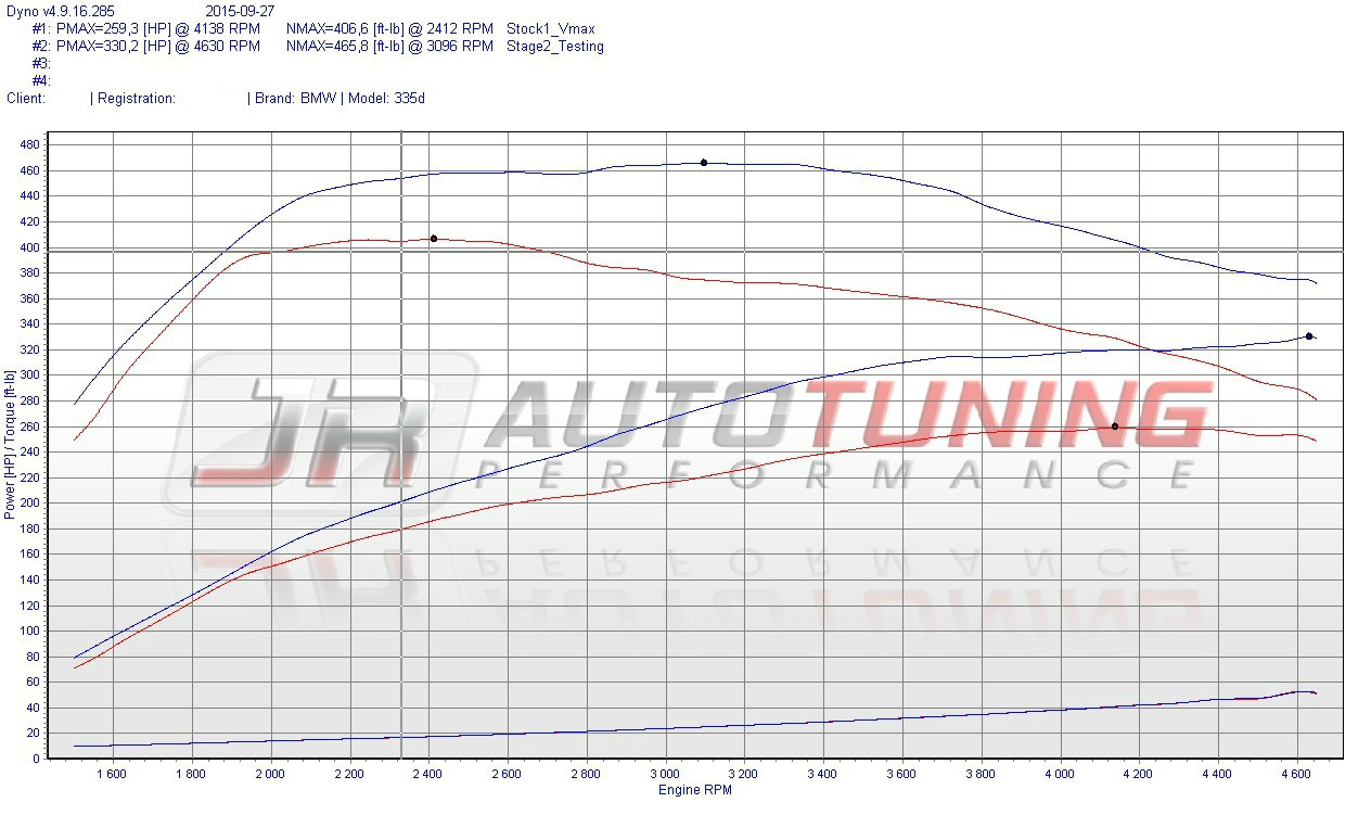 Chiptuning Performance Software Bmw E70 Engine Diagram Stage 2 330hp 466 Ft Lb